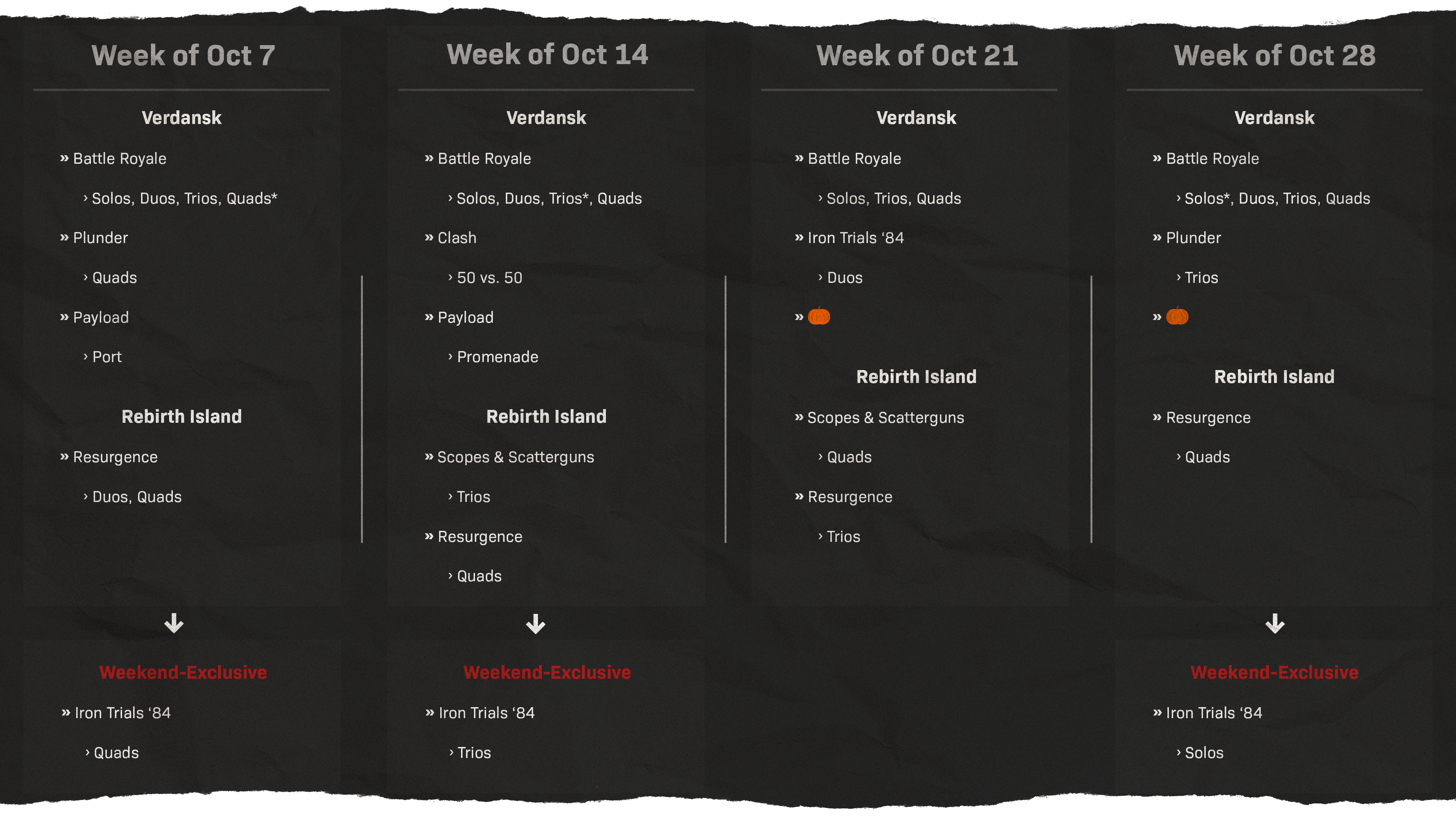 Image of Playlist for the month of October